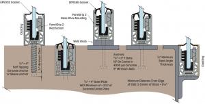 PanelGrip Suggested Installation Methods